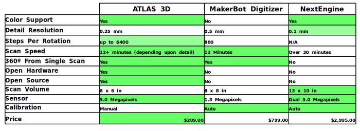 Atlas3d_scanner_3d_druck_kickstarter7