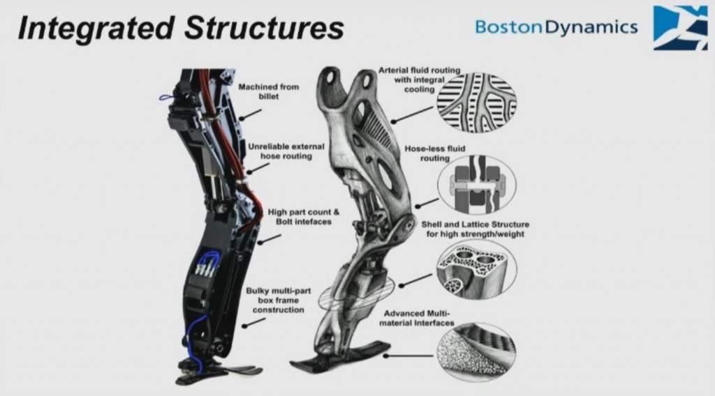 Integrated Structures Boston Dynamics